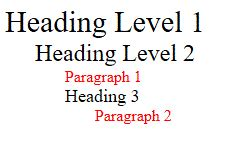 Should college essay paragraphs be indented